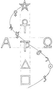 XVII: symbols – the ethereal kiosk